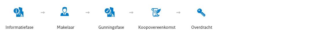https://www.biedboek.nl/Public/Procedure/NL-makelaar.jpg